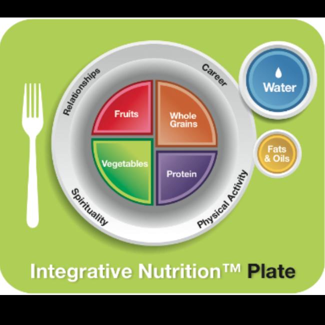 Clean Eating Plate
